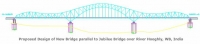 New Railway Bridge across River Hoogly Between Naihati - Bandel Section